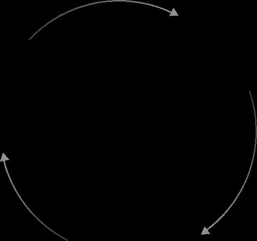 proces výroby